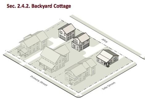 Neighborhood design to accommodate ADUs Source: INDY Week, Bob Geary